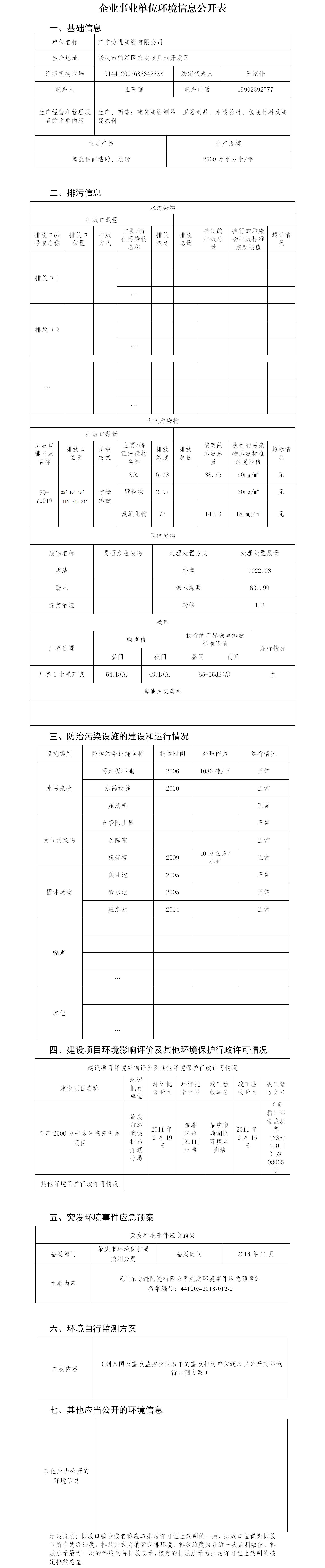 企业事业单位环境信息公开表(协进)(1).png